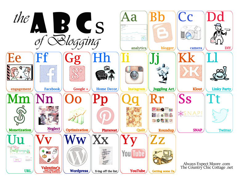 Free Printable Art for Bloggers - ABCs of blogging - The