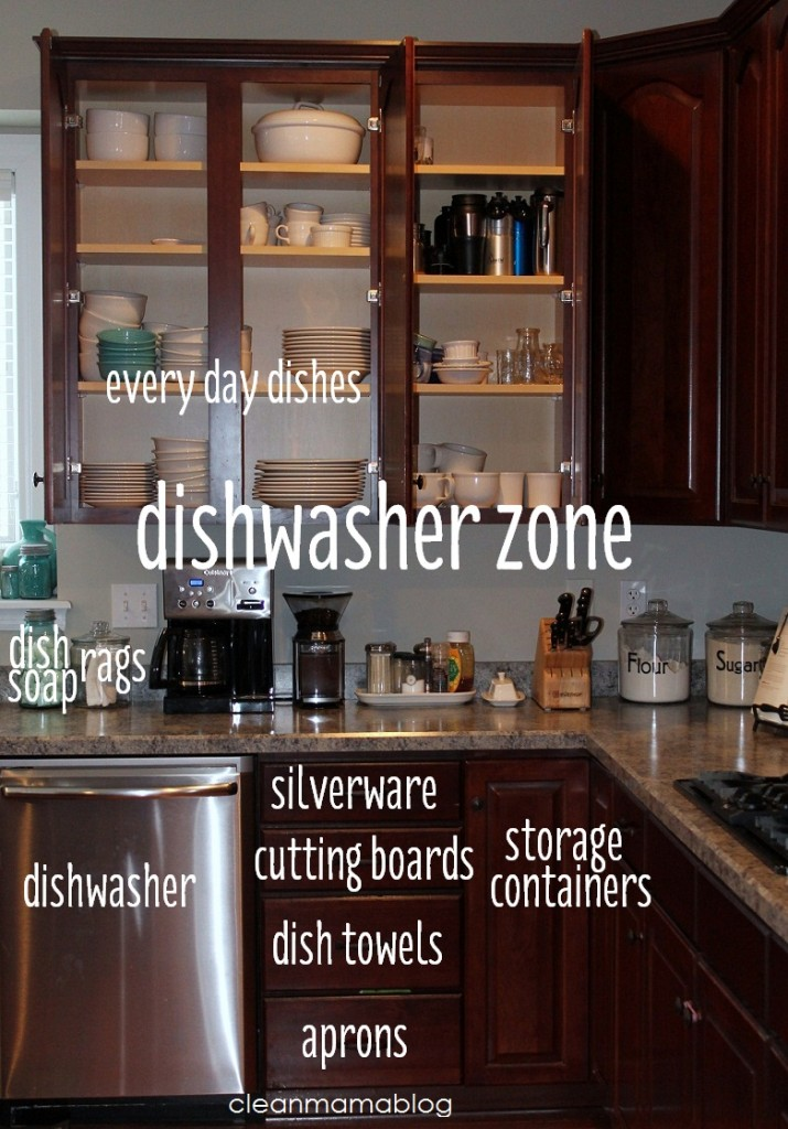 Organizing Your Kitchen The Country Chic Cottage
