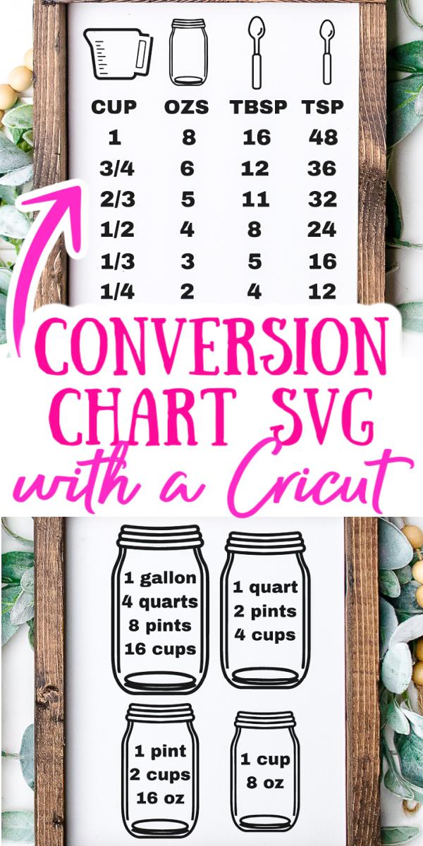 conversion chart svg